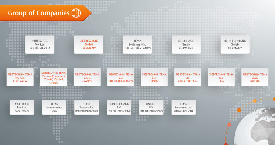 An short overview of the SIEBTECHNIK TEMA Group and related companies